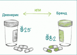 Как не переплачивать за лекарства? Оригинальные препараты и дженерики