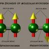 Невероятное в мире химии. Изомеры молекулярного водорода! Возможно даже такое
