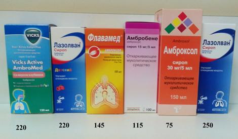 Отхаркивающие (муколитические) средства